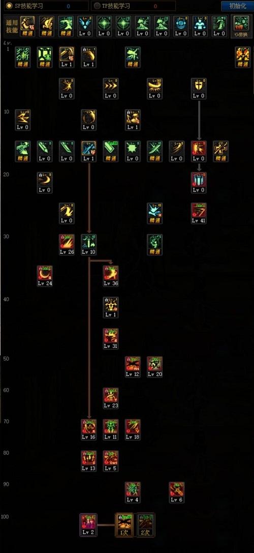 DNF驭剑士100级怎么加点 DNF驭剑士100级加点攻略
